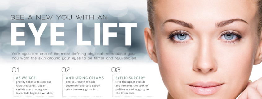 eye lift in new york city | Dr. Z. Paul Lorenc